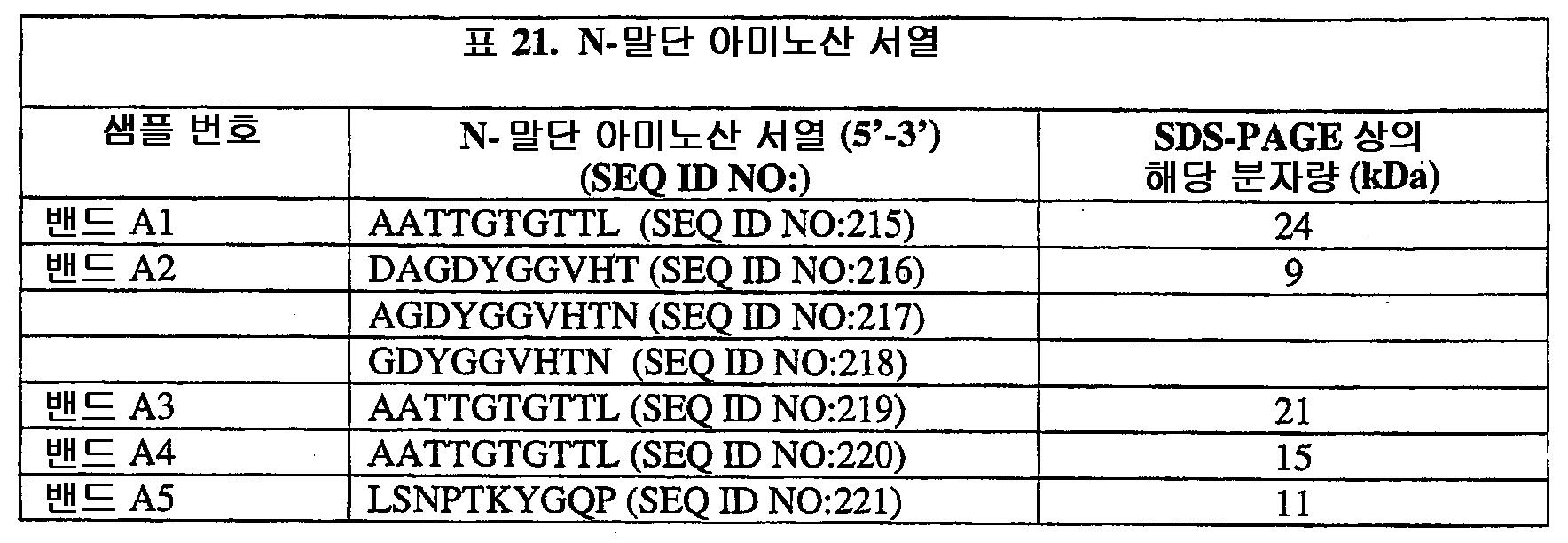 Figure 112008026135616-PCT00065