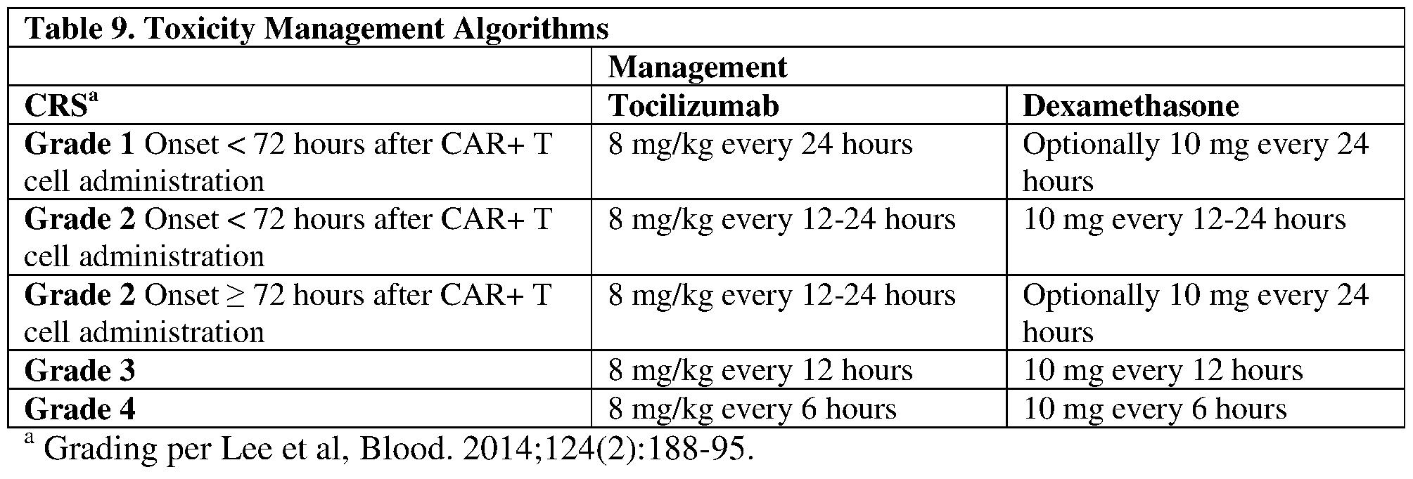 Figure imgf000175_0002
