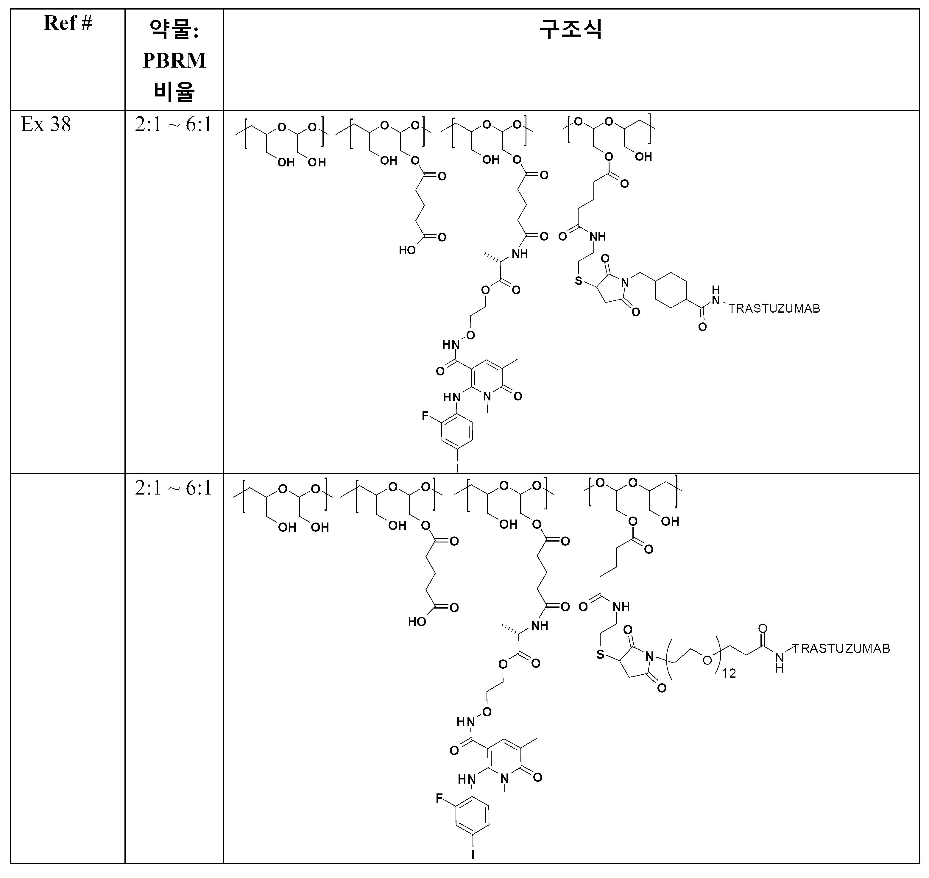 Figure 112014001971018-pct00256
