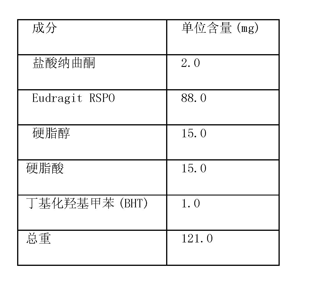 Figure CN101703777BD00441