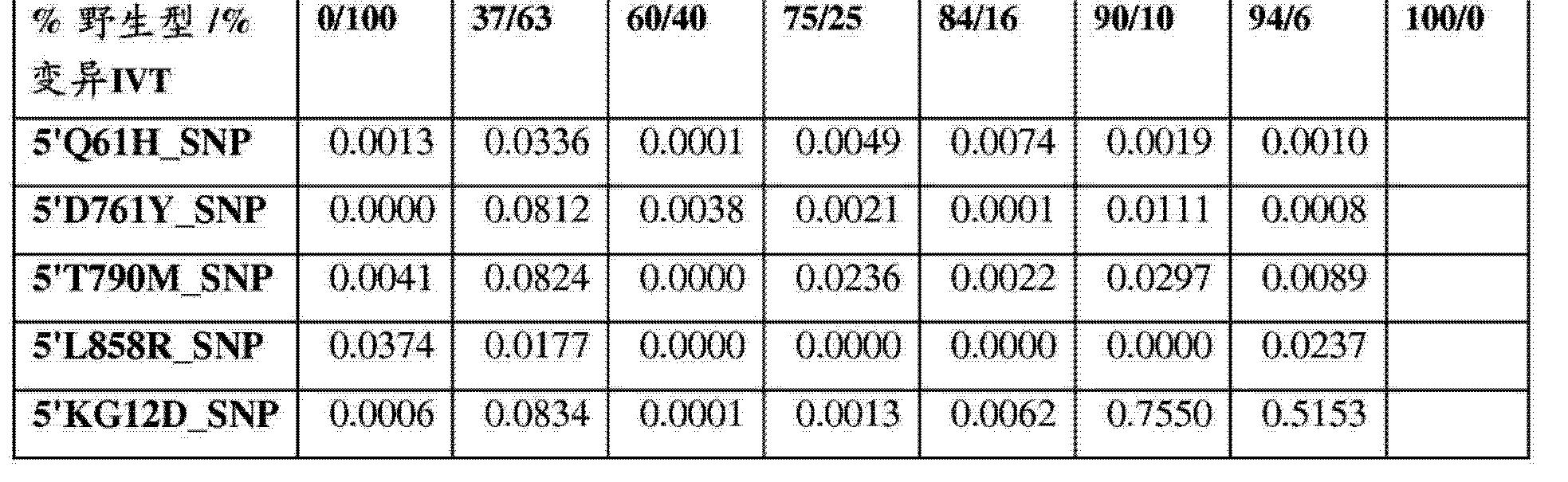 Figure CN104603290AD00383