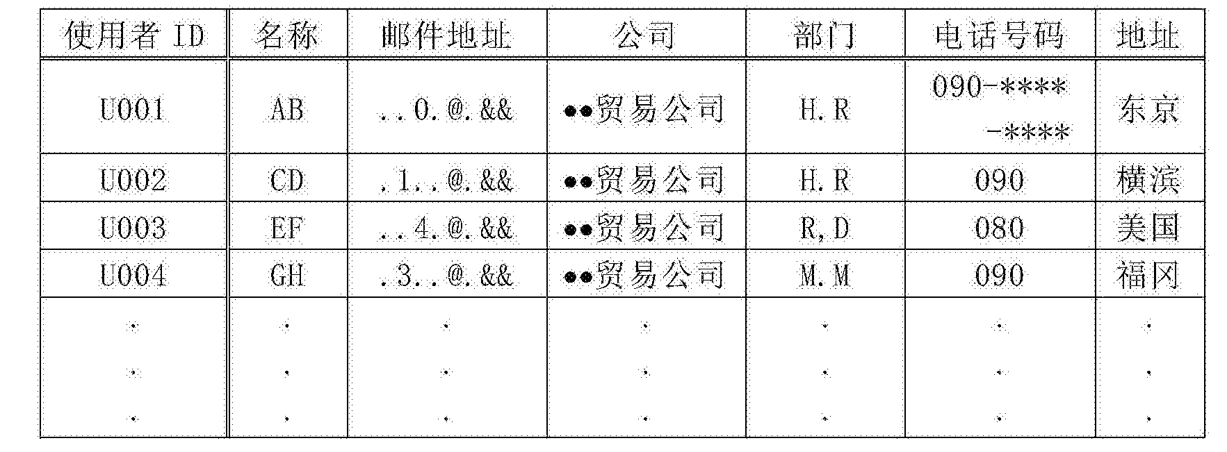 Figure CN103294988BD00101