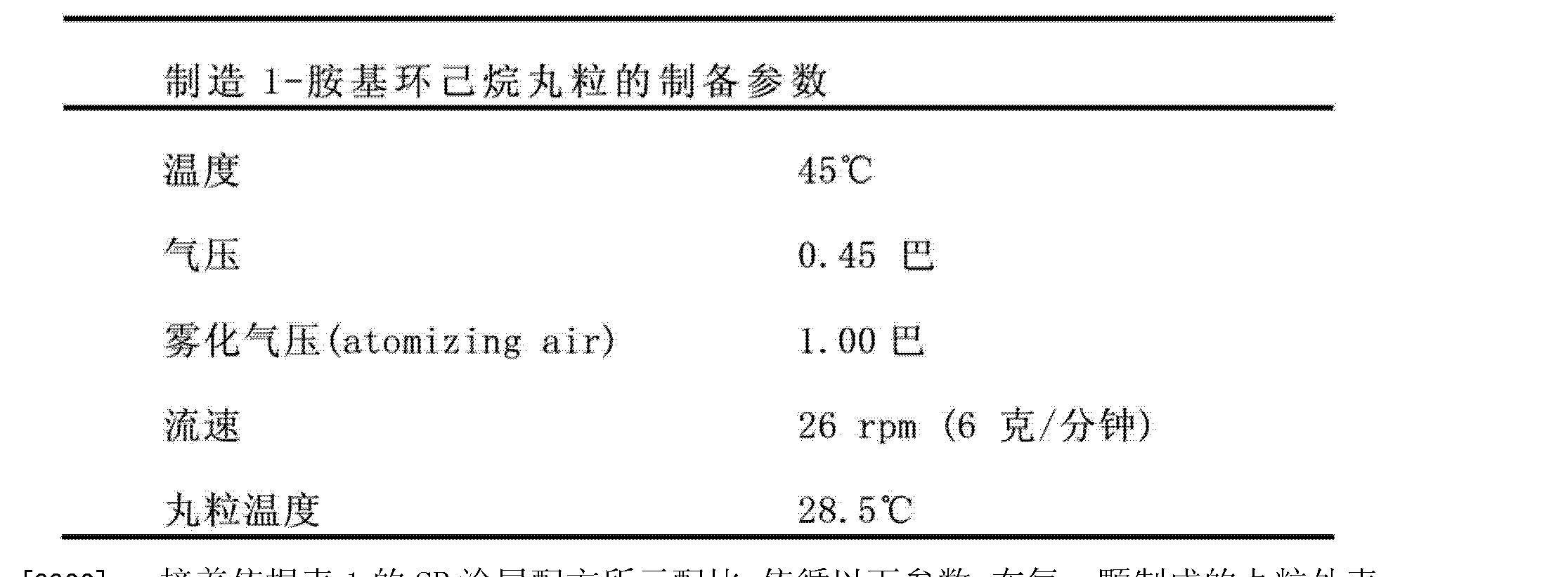 Figure CN102573911BD00111