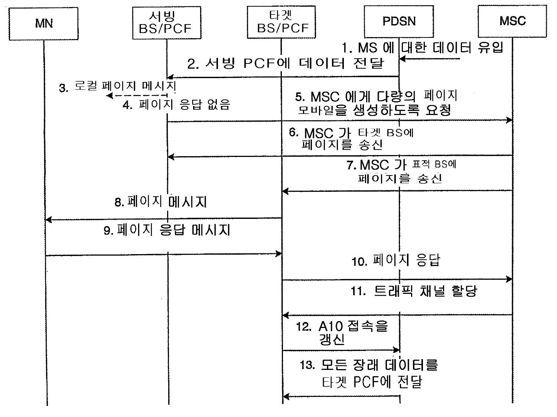 Figure R1020057006135