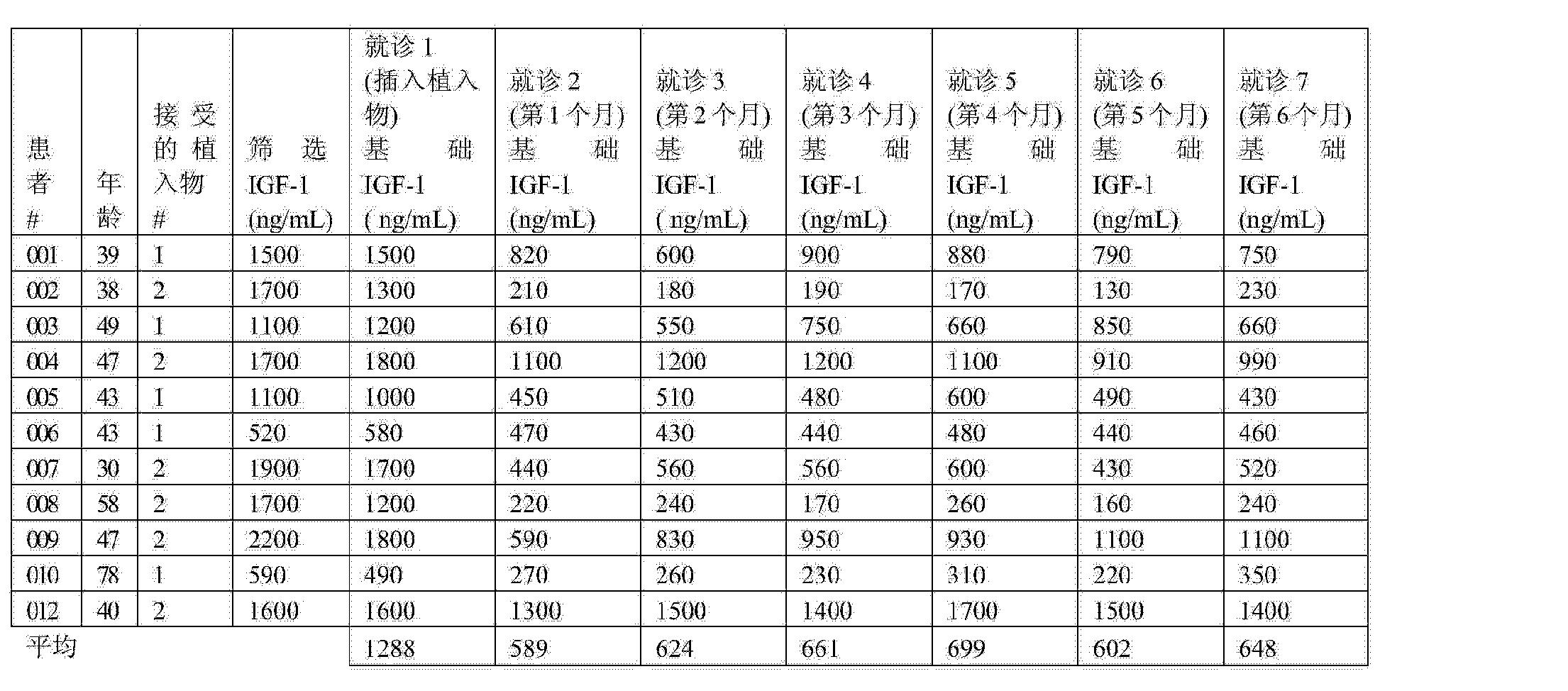Figure CN103550137AD00251