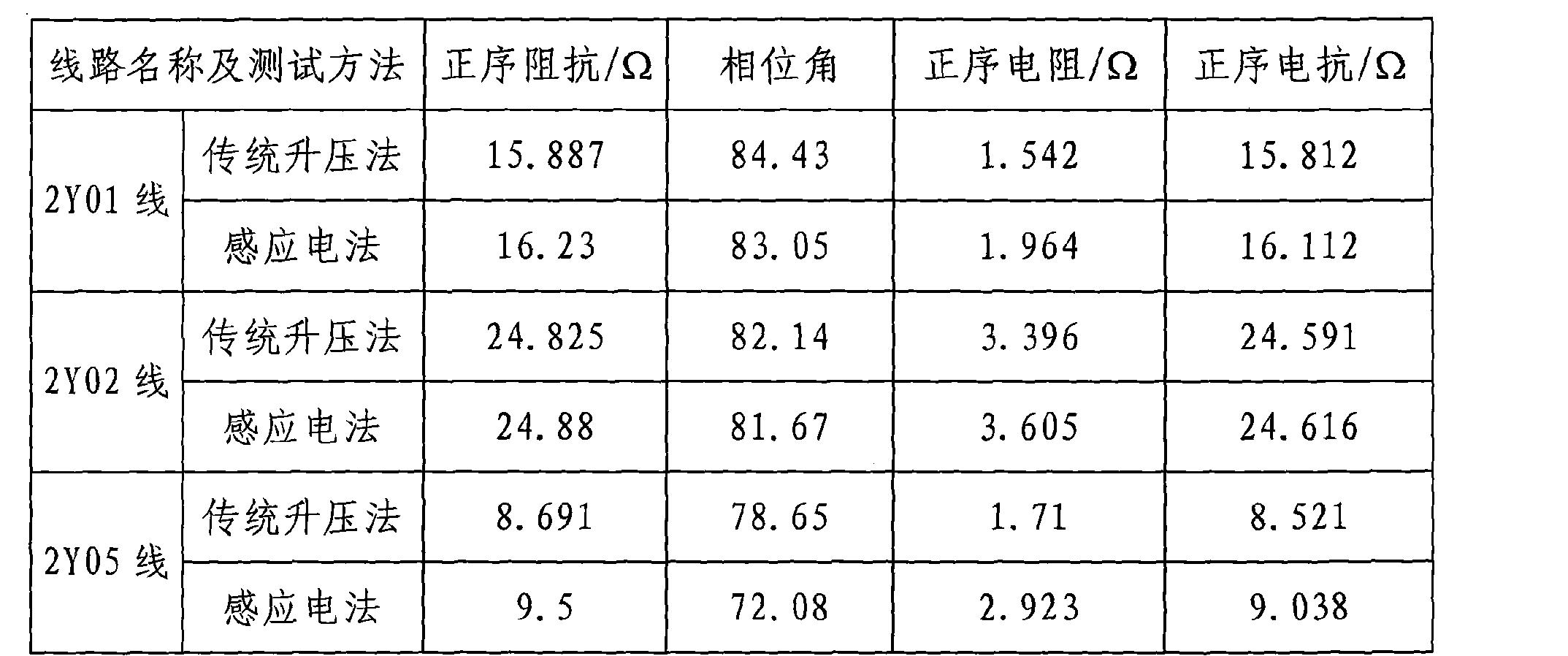 Figure CN101699301BD00065
