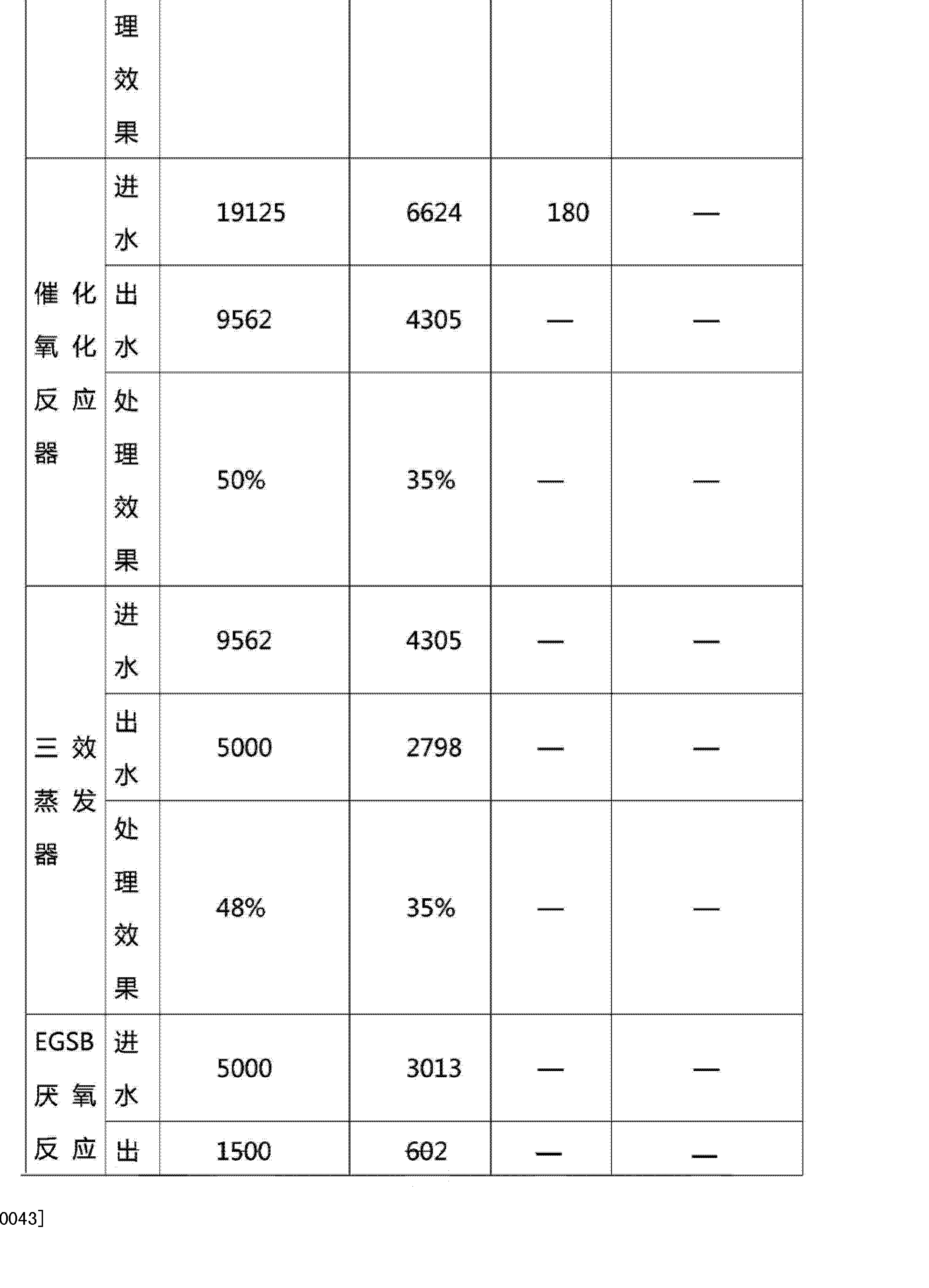 Figure CN103613244BD00081