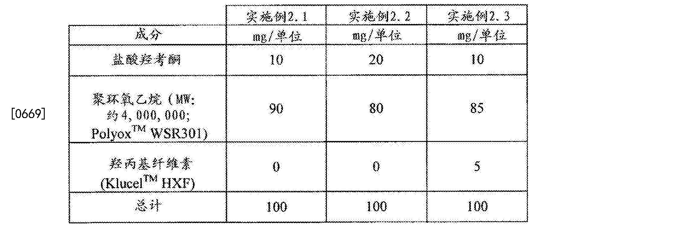Figure CN102688241BD00493