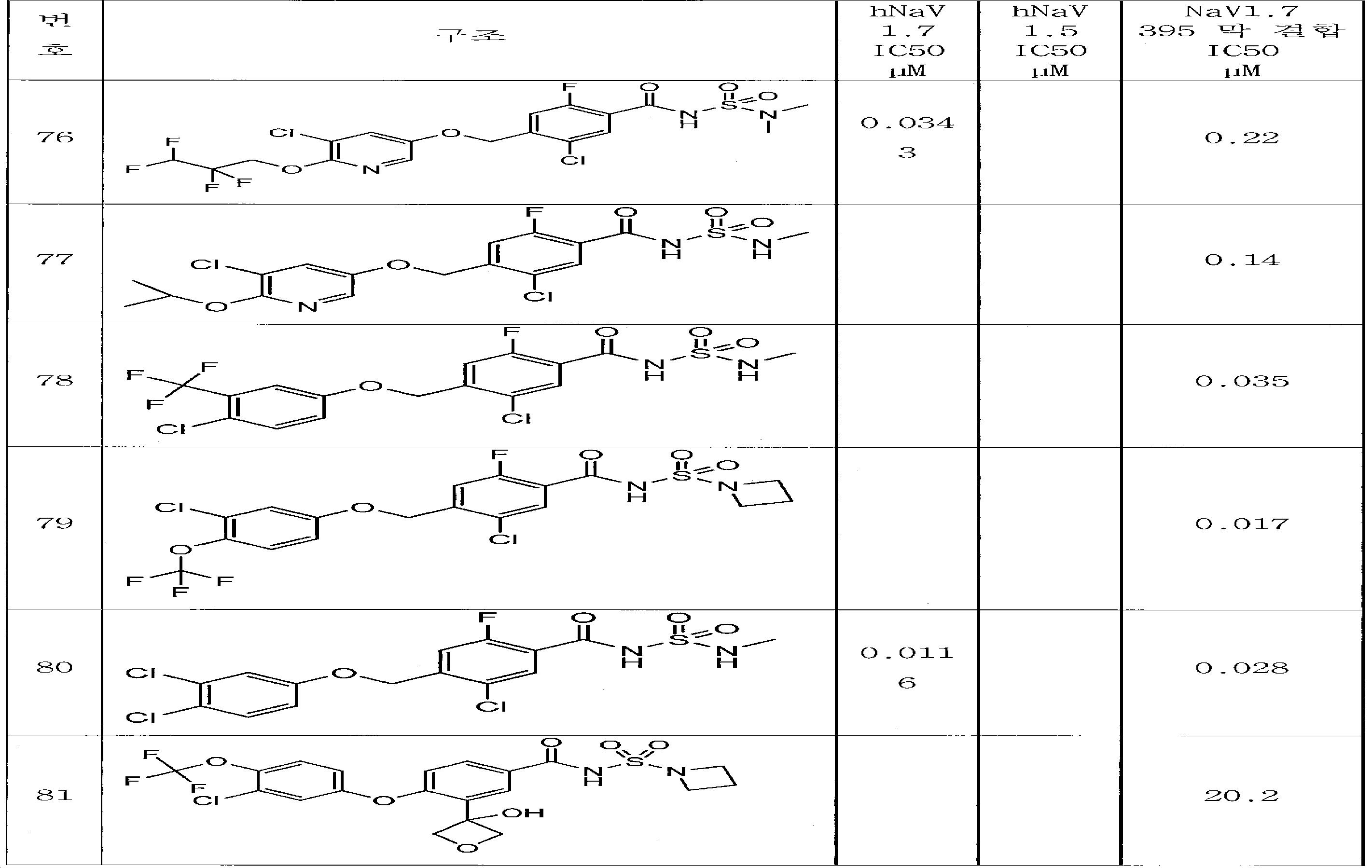 Figure 112015011690175-pct00186