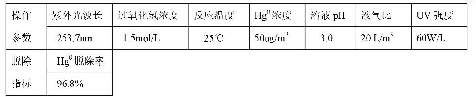 Figure CN101947409AD00122
