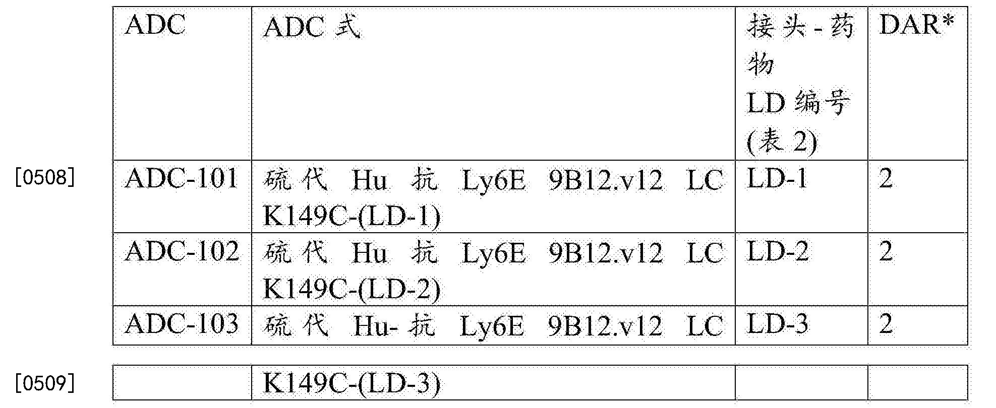 Figure CN108064246AD00871