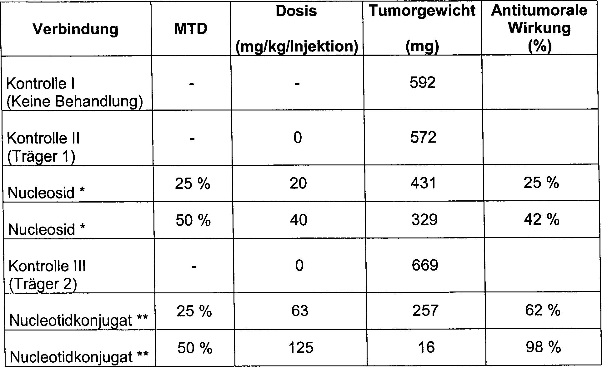 Tri Active Weight Loss Injektionen