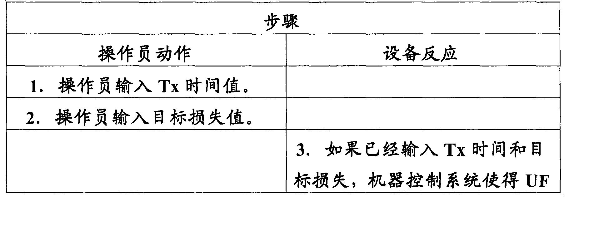 Figure CN101341489BD00211