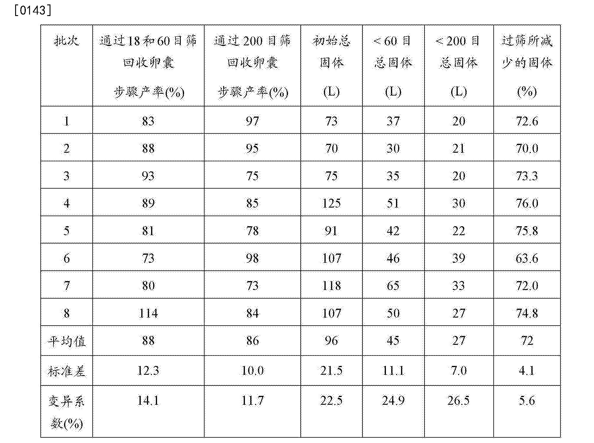 Figure CN103394108BD00151