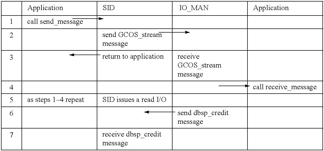 Figure US06615217-20030902-C00016