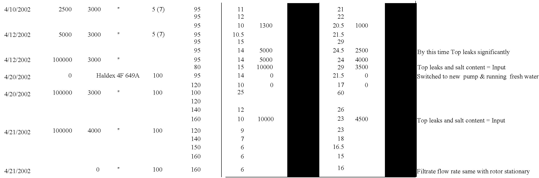 Figure US20060054549A1-20060316-C00002