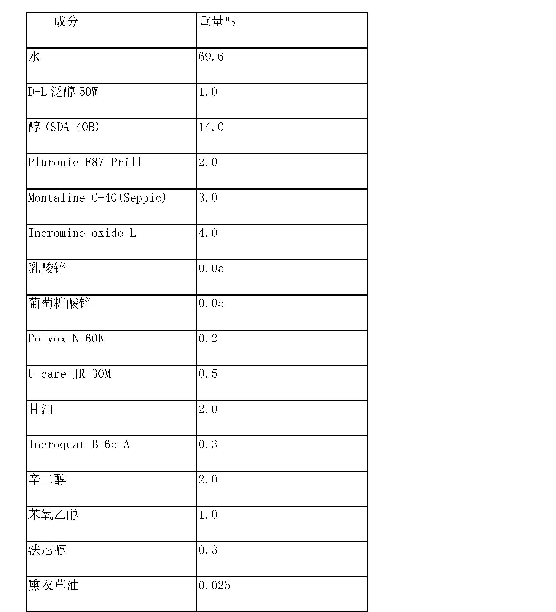 Figure CN101163455BD00552