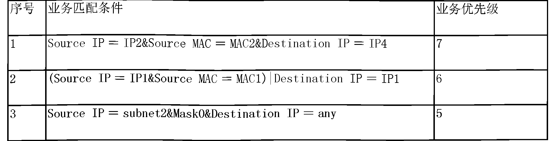 Figure CN104219150AD00061