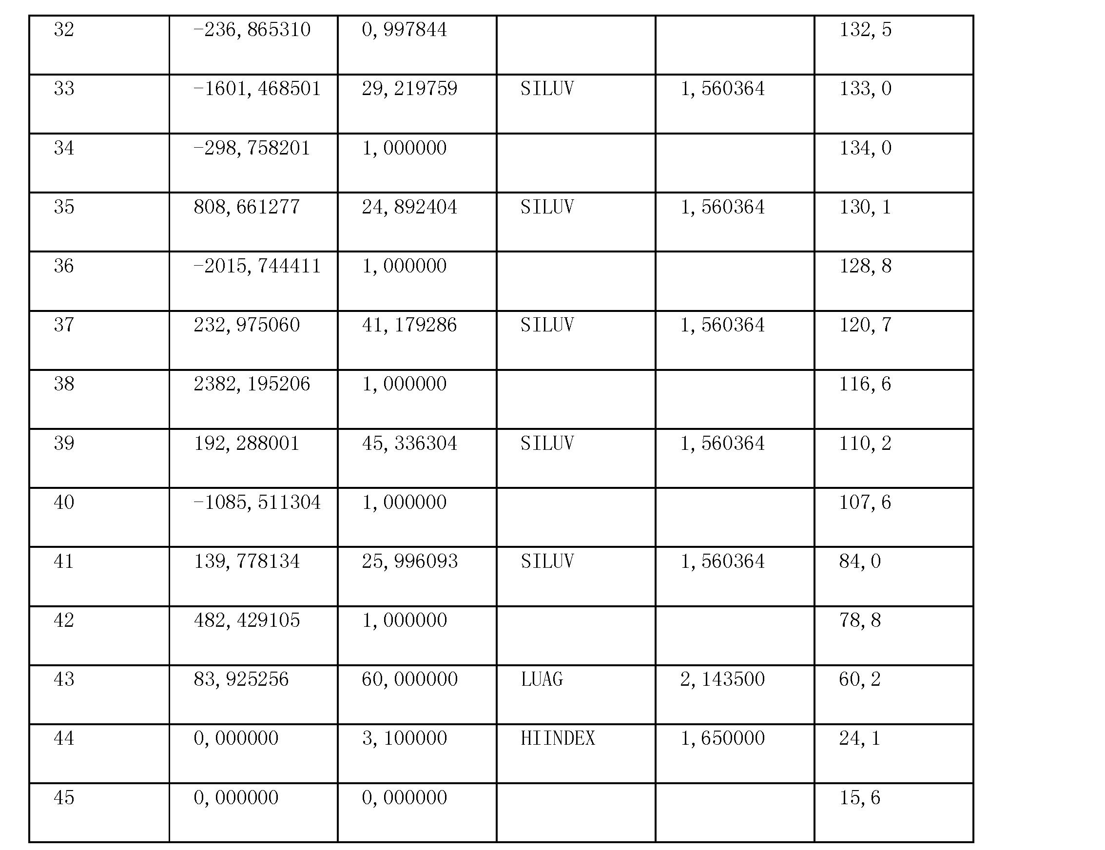 Figure CN101263432BD00221
