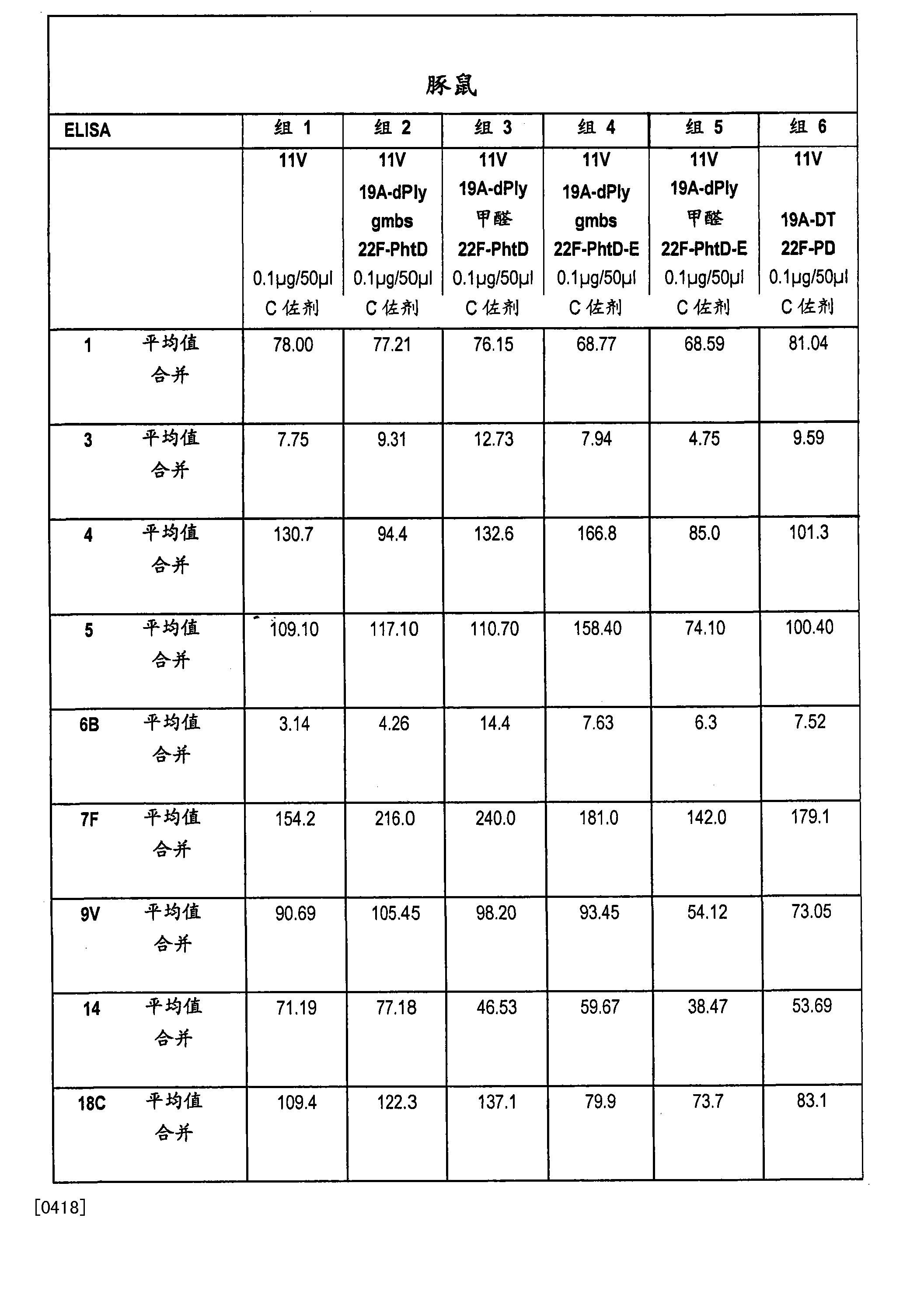 Figure CN101378779BD00501
