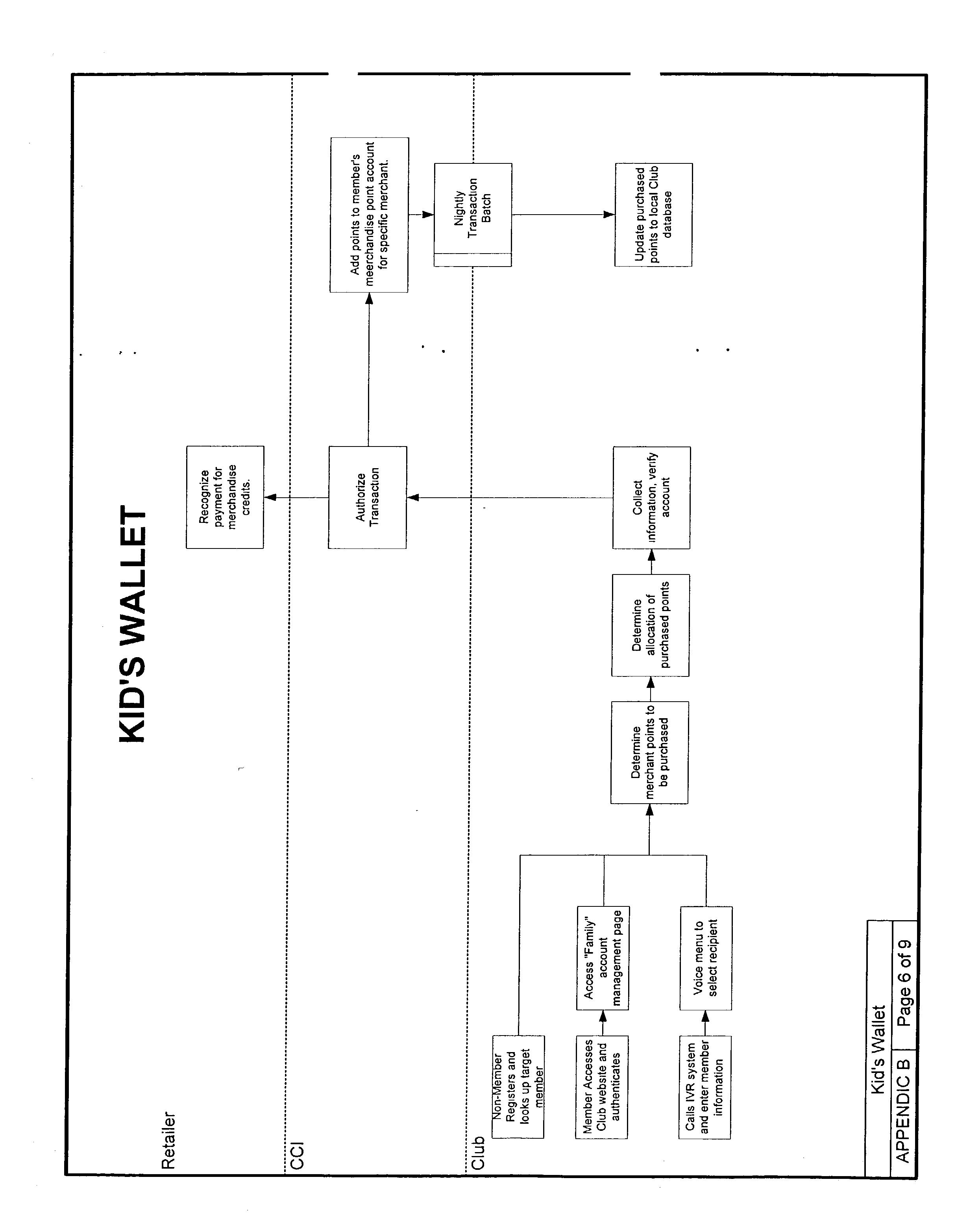 Figure US20030023491A1-20030130-P00014