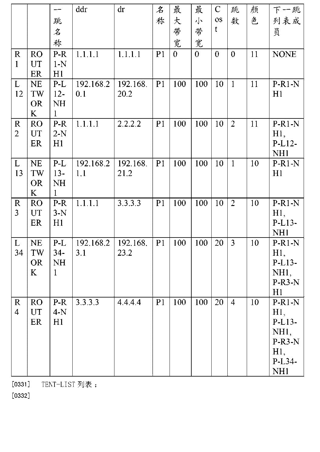 Figure CN103036791BD00501