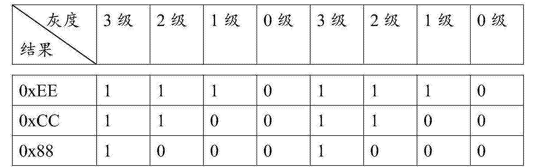 Figure CN106681673AD00071
