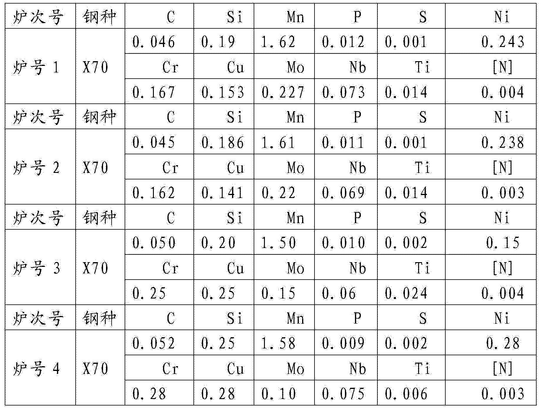 Figure CN104141099AD00051