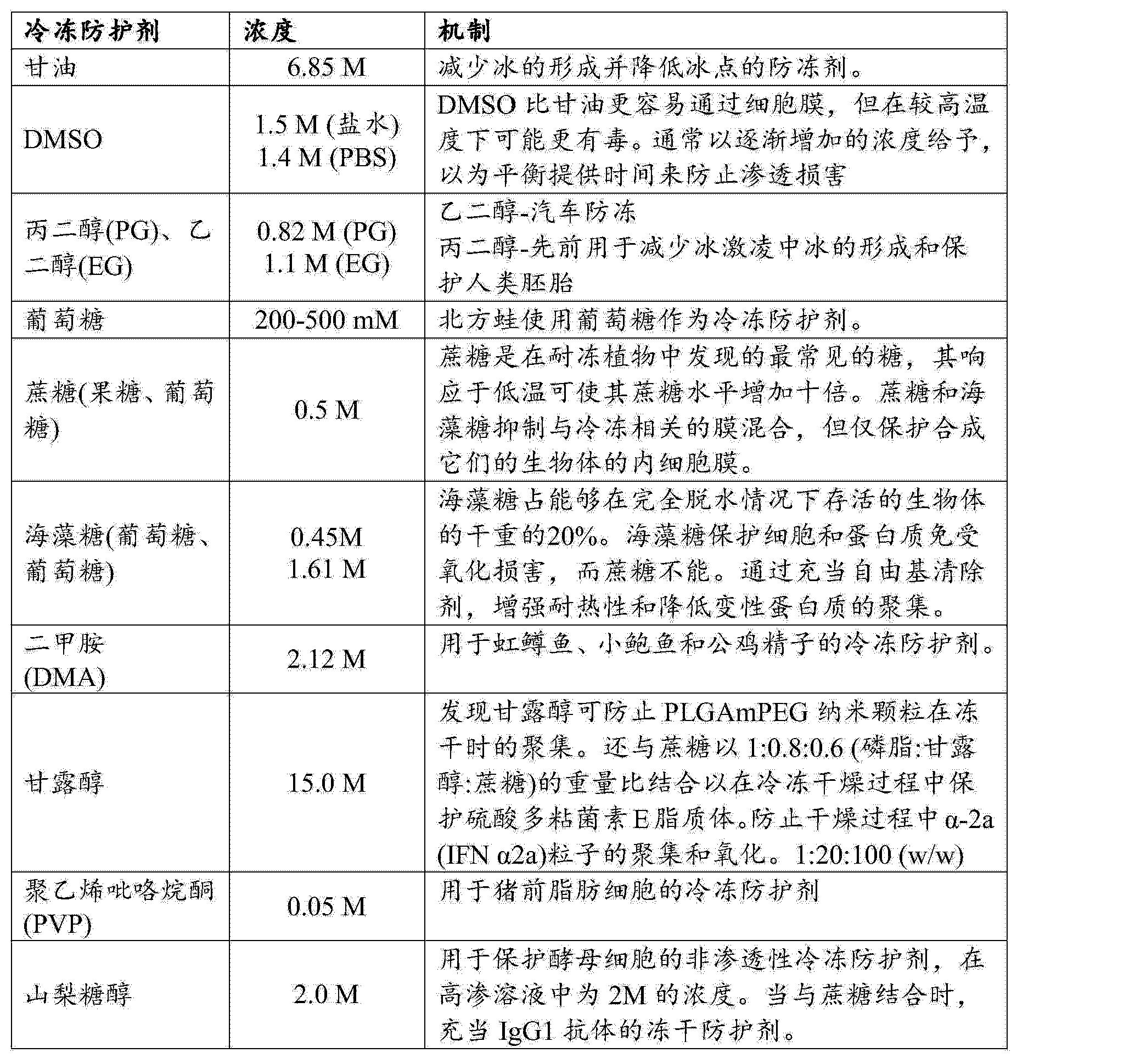 Figure CN103874762AD00451