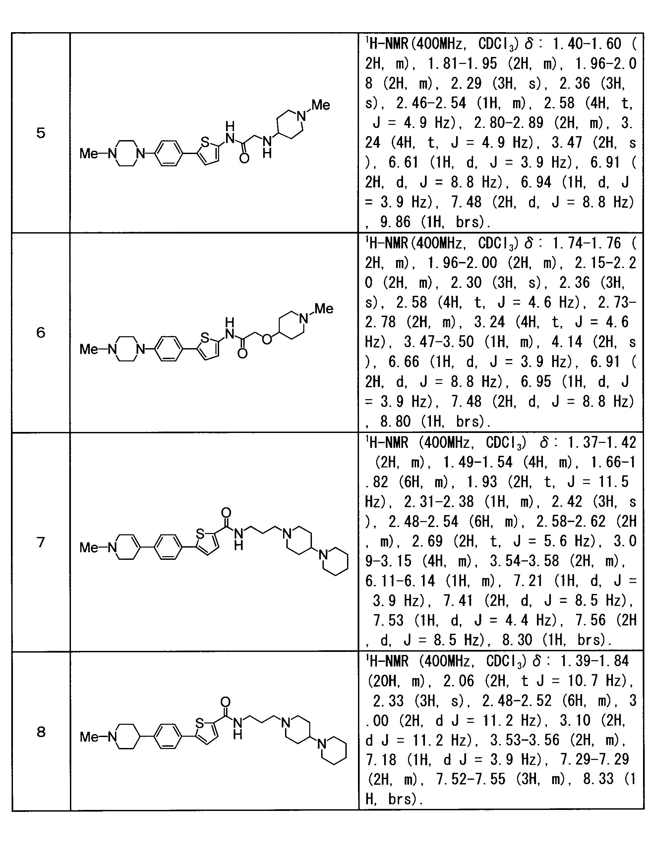Figure JPOXMLDOC01-appb-T000143