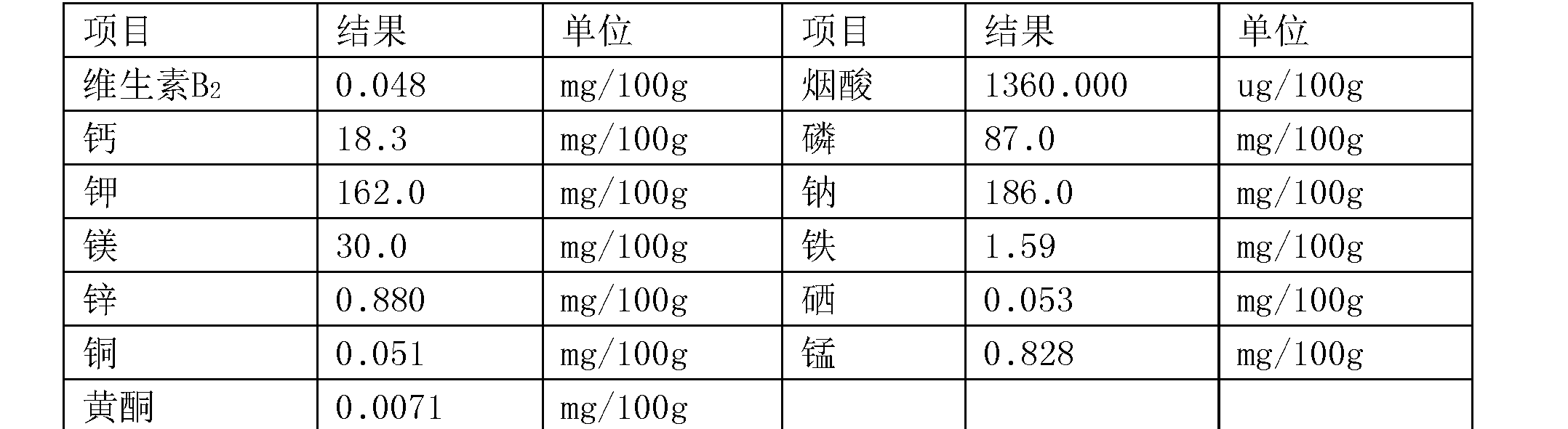 Figure CN107475066AD00062