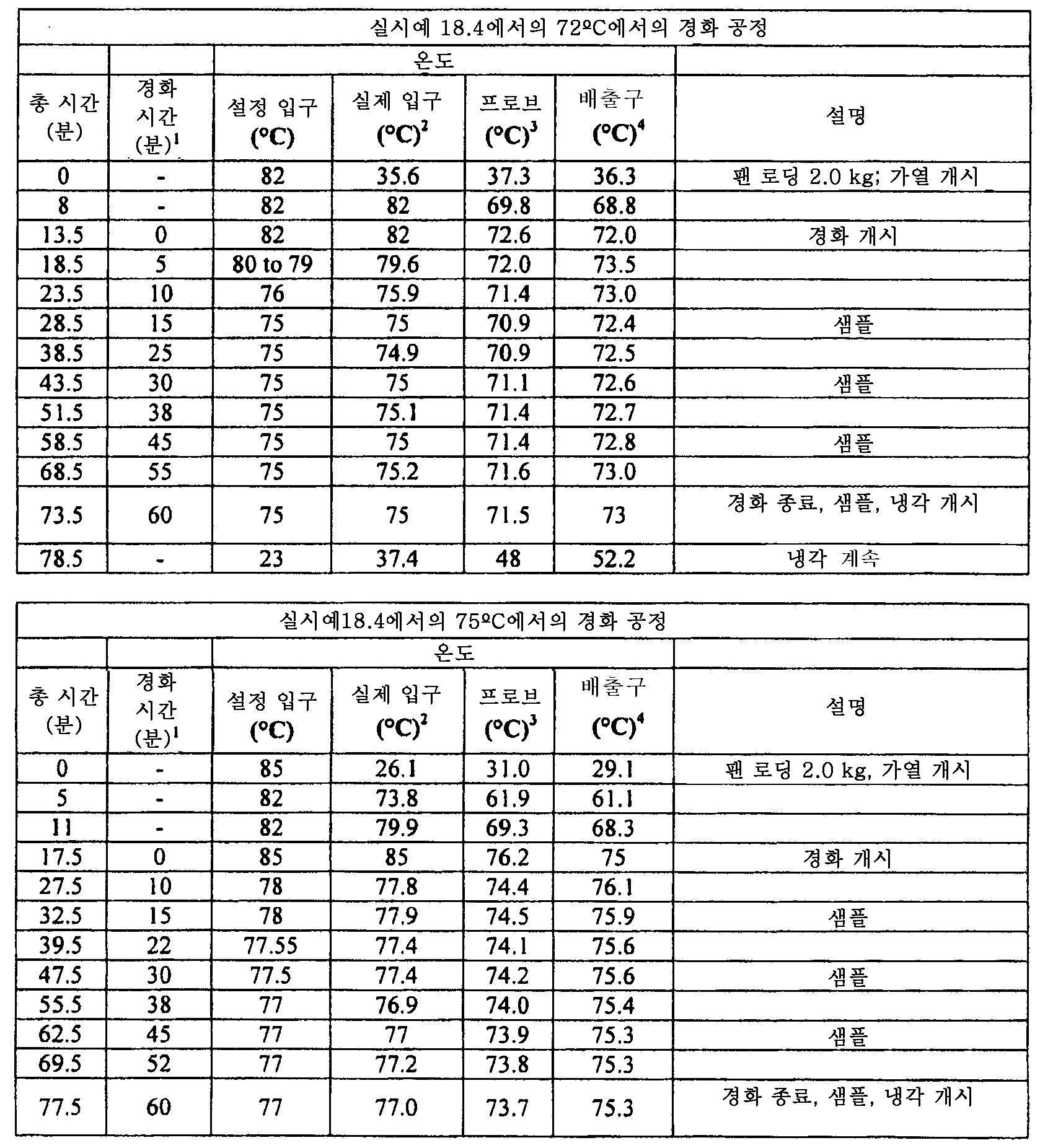 Figure 112011082183604-pat00097