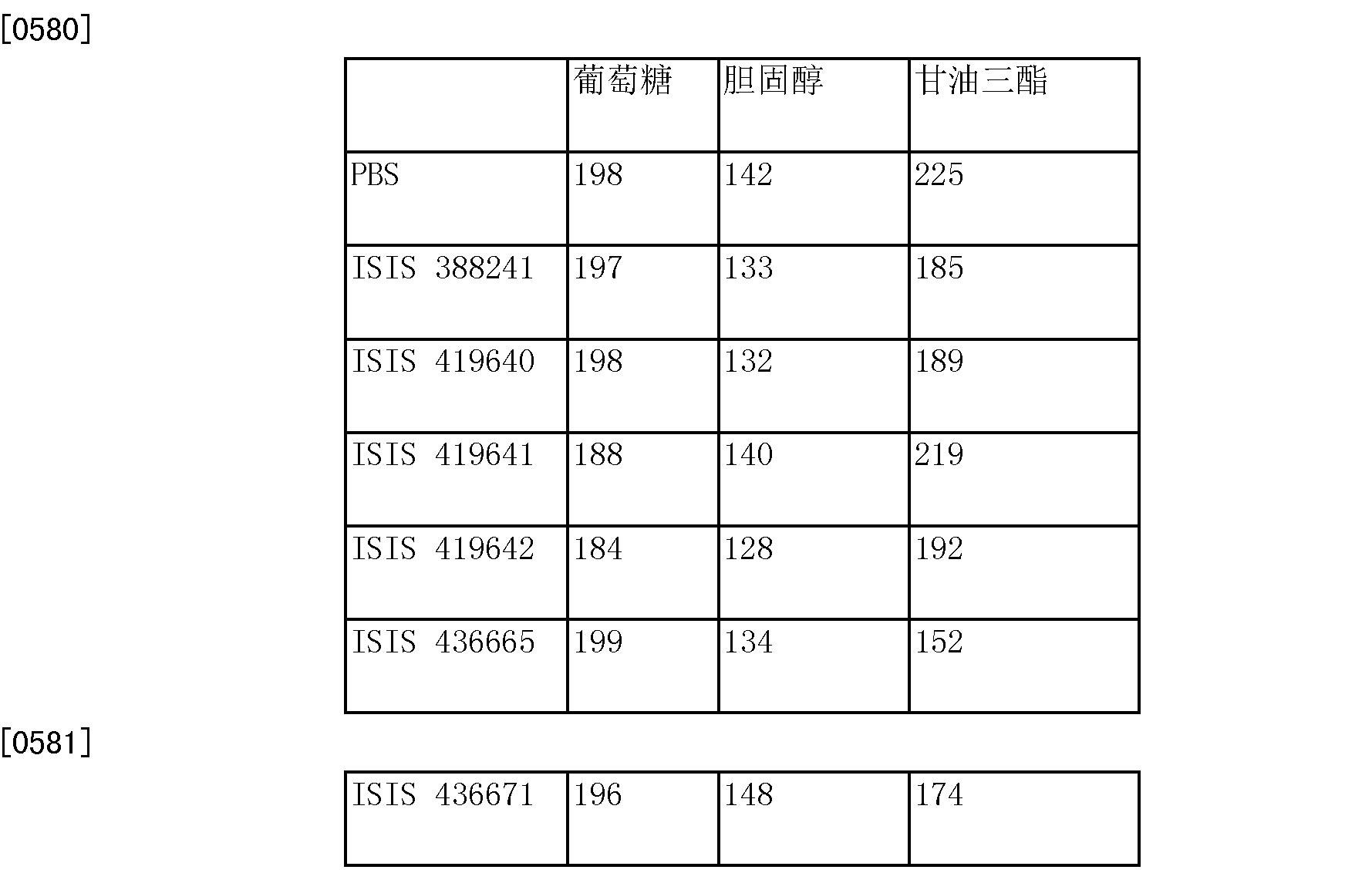 Figure CN104894129AD00662