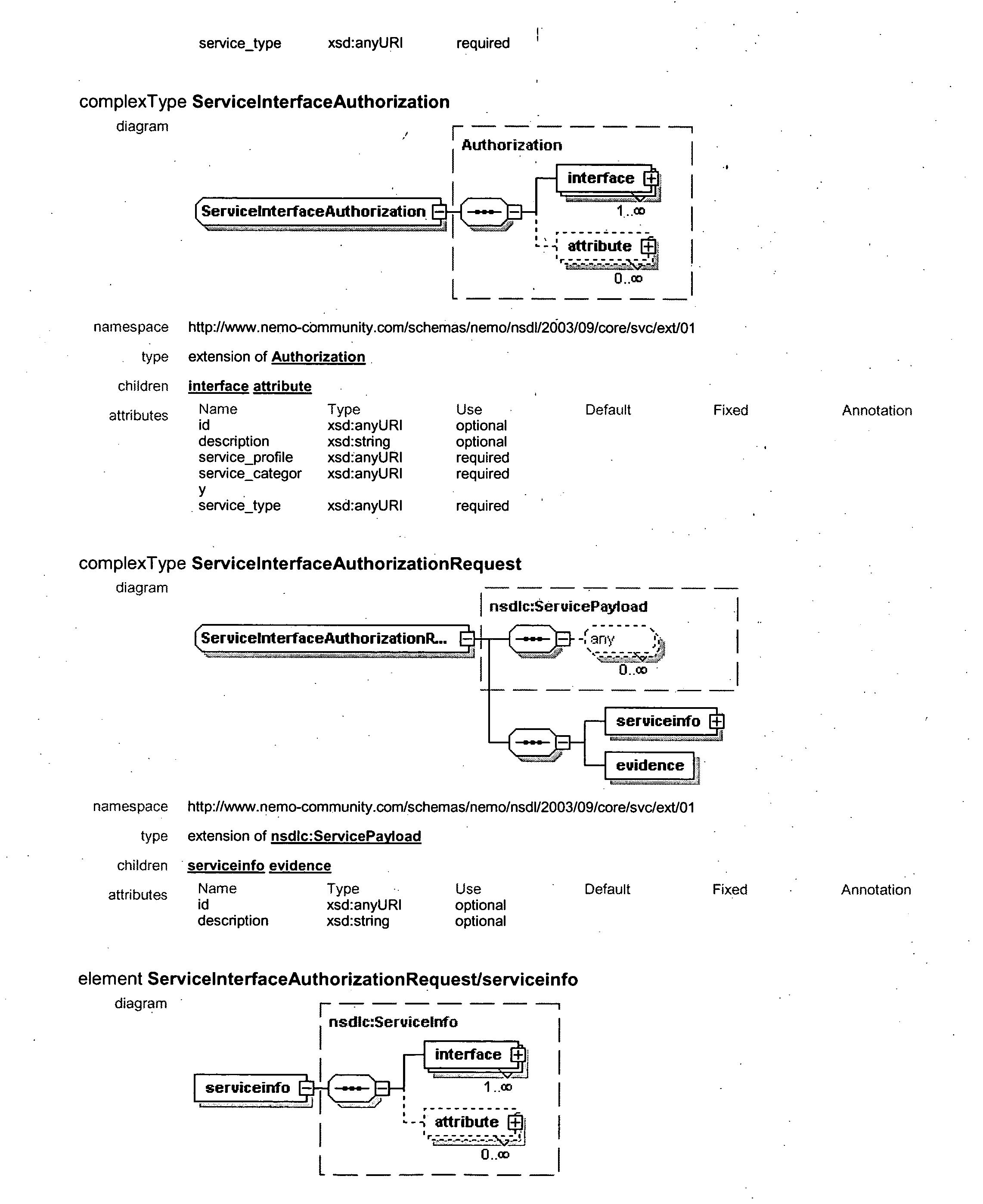 Figure US20050027871A1-20050203-P00023