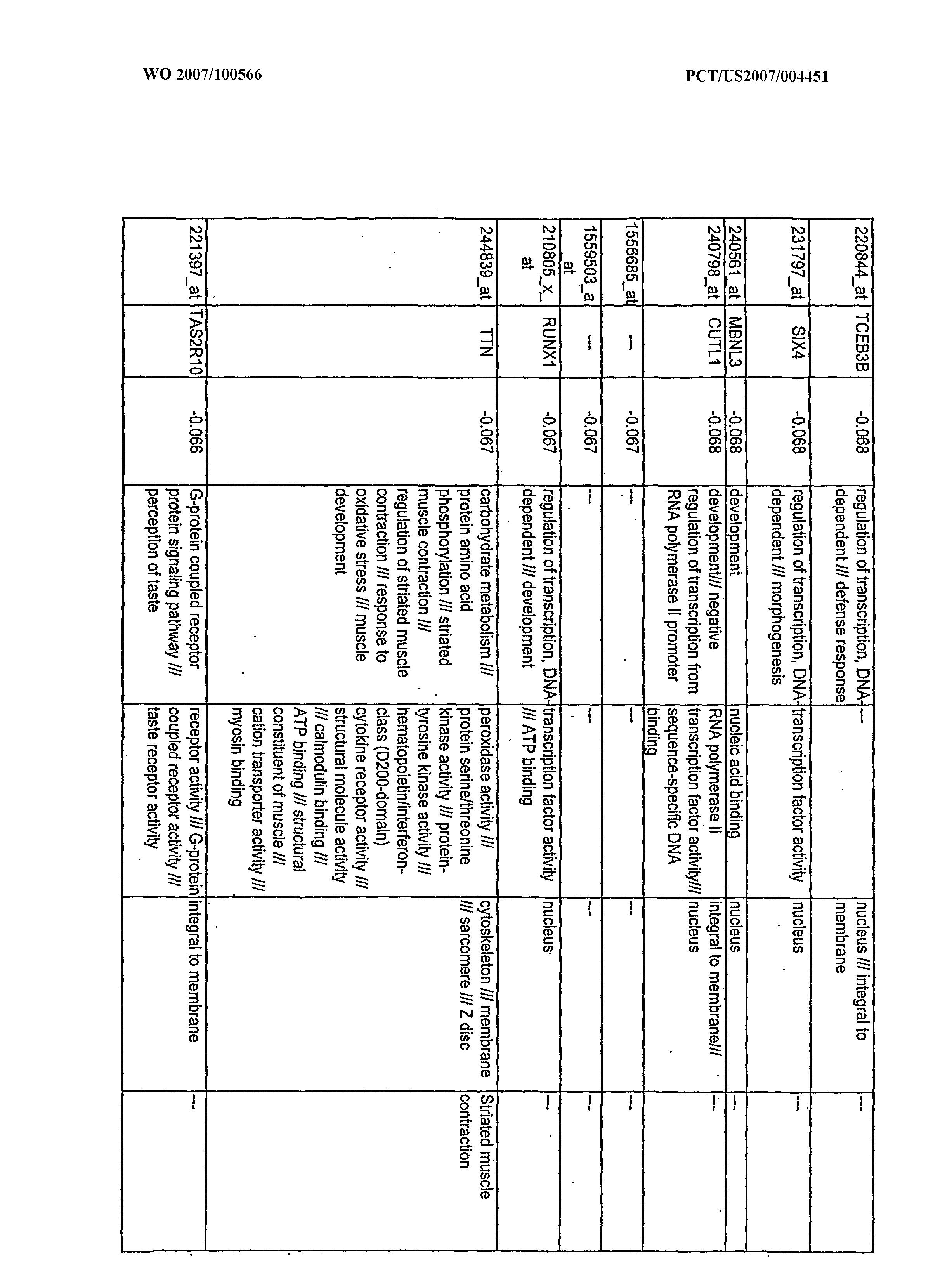 Figure imgf000361_0001