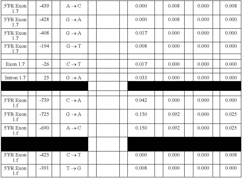 Figure US07485711-20090203-C00004