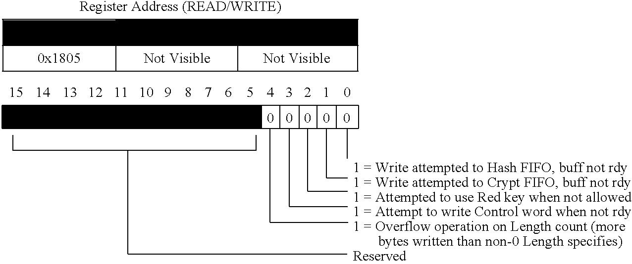Figure US06704871-20040309-C00036