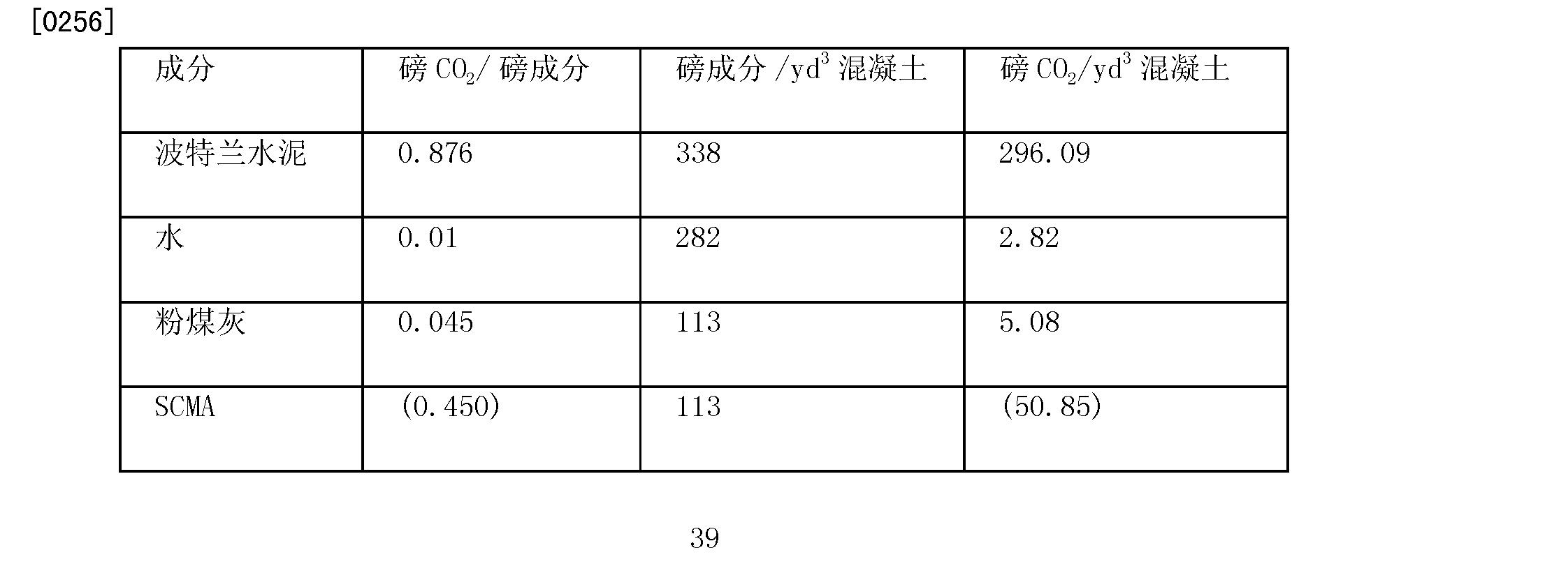 Figure CN101939269BD00393