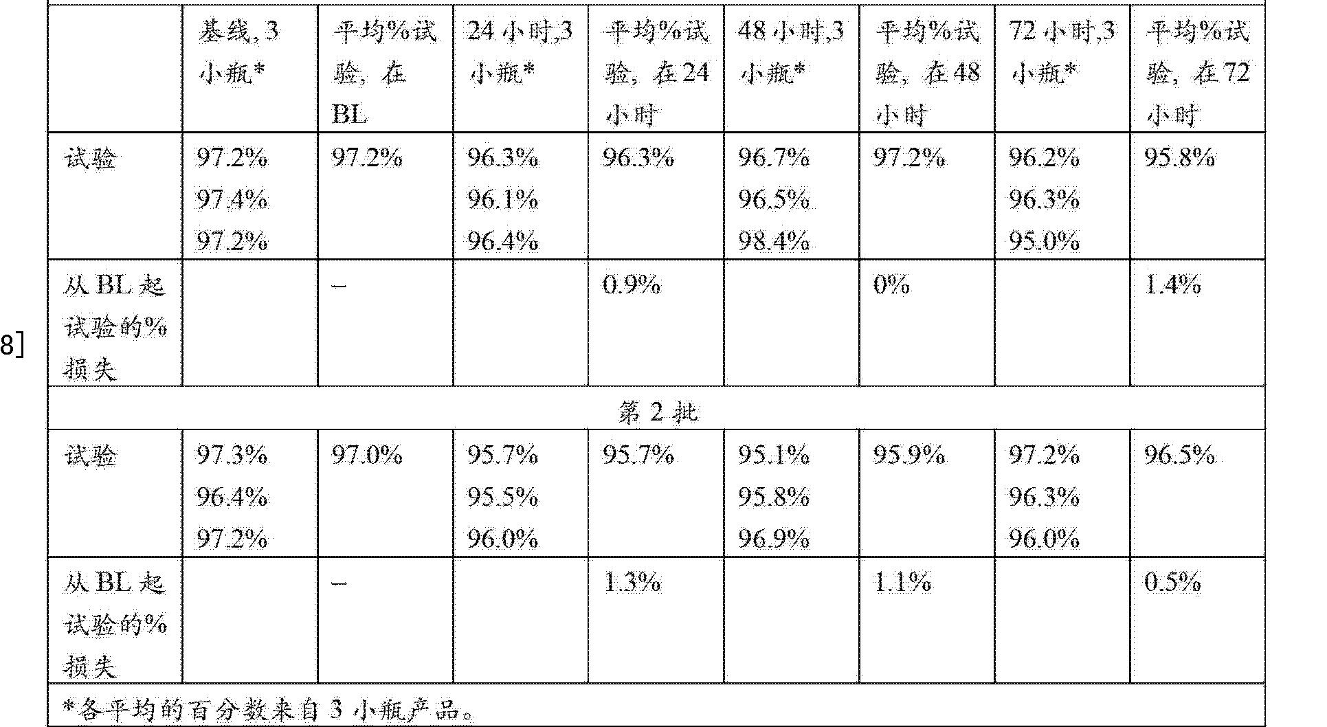 Figure CN103338753AD00651