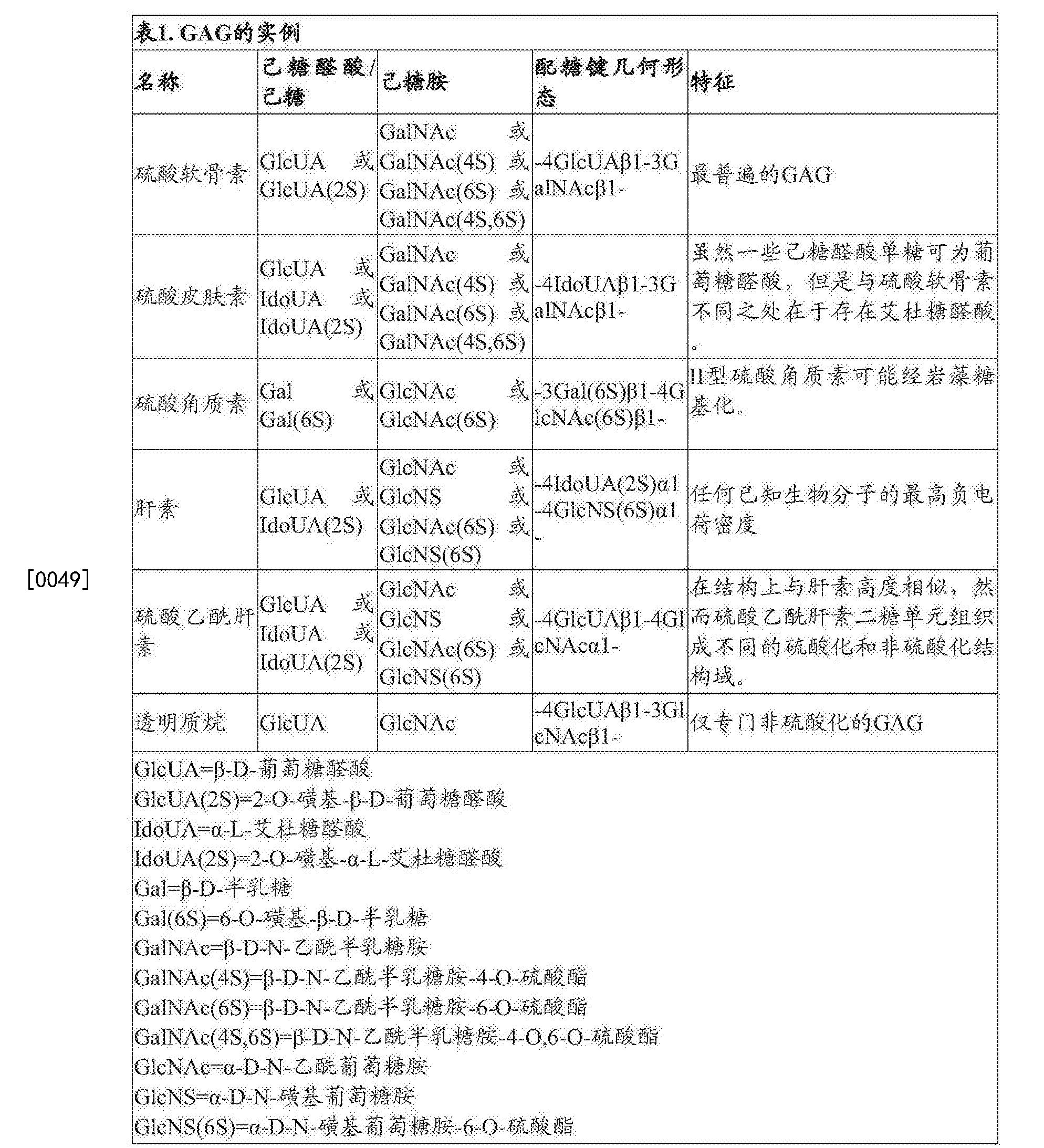 Figure CN108379112AD00081