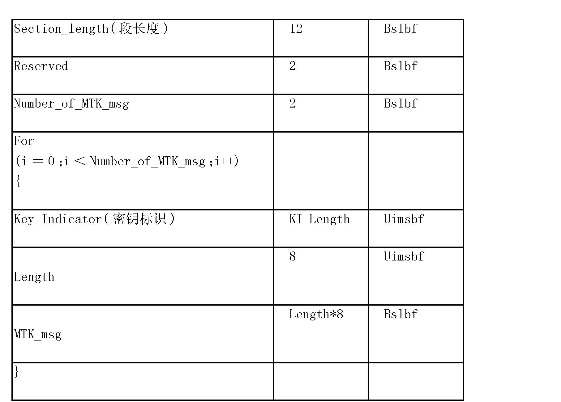 Figure CN102316377BD00091