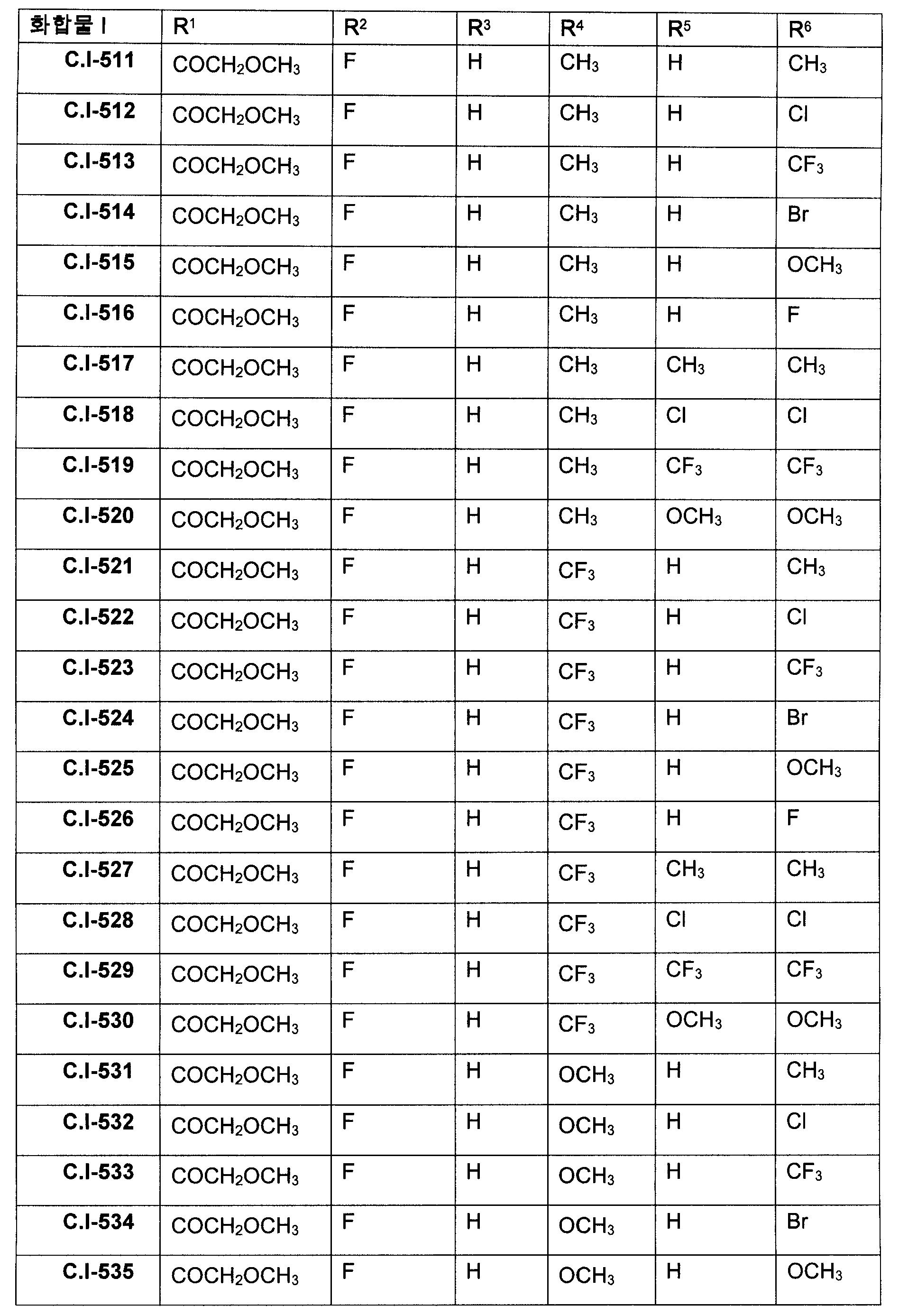 Figure 112009060332816-PCT00028