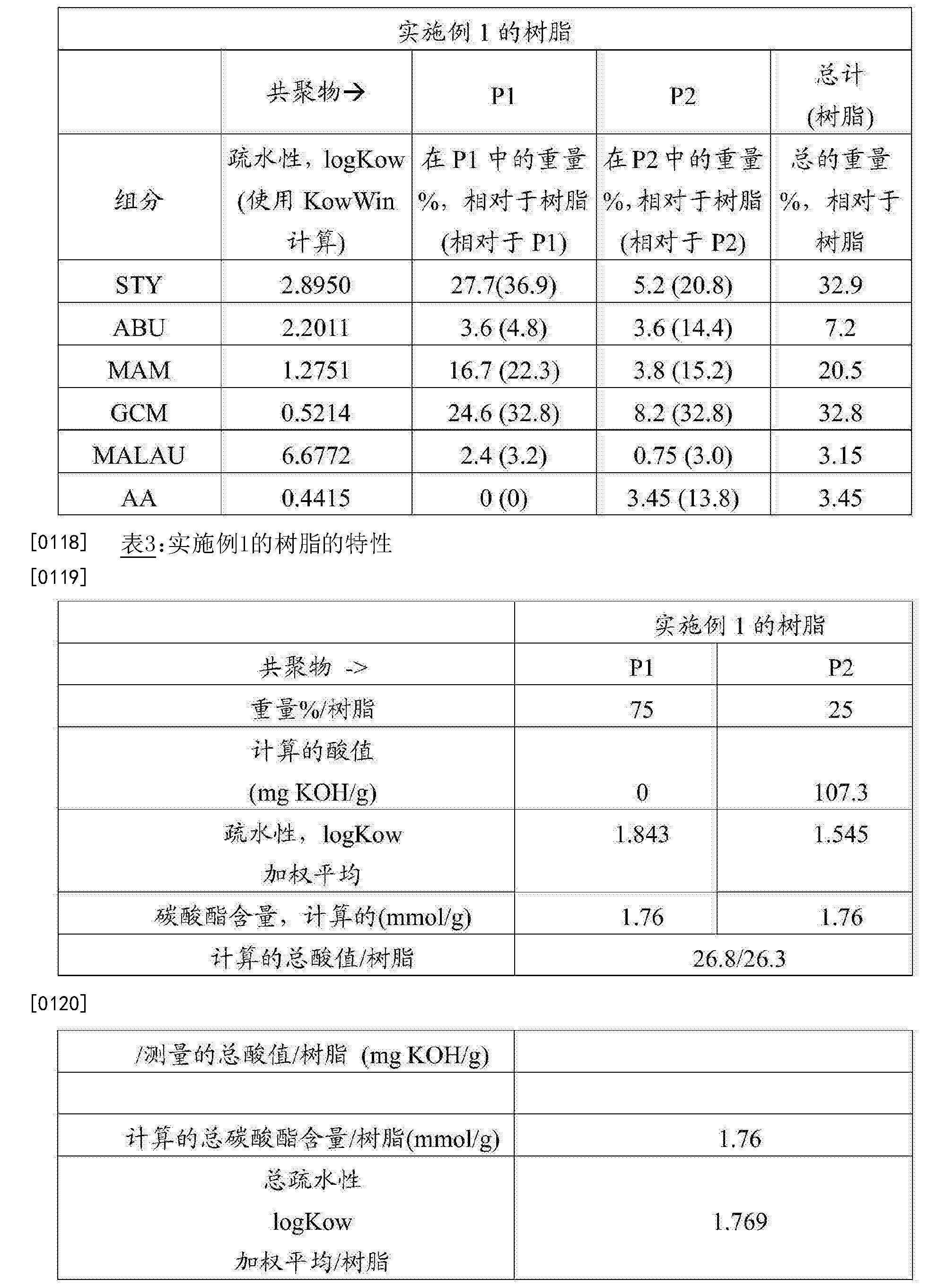 Figure CN104995270BD00161