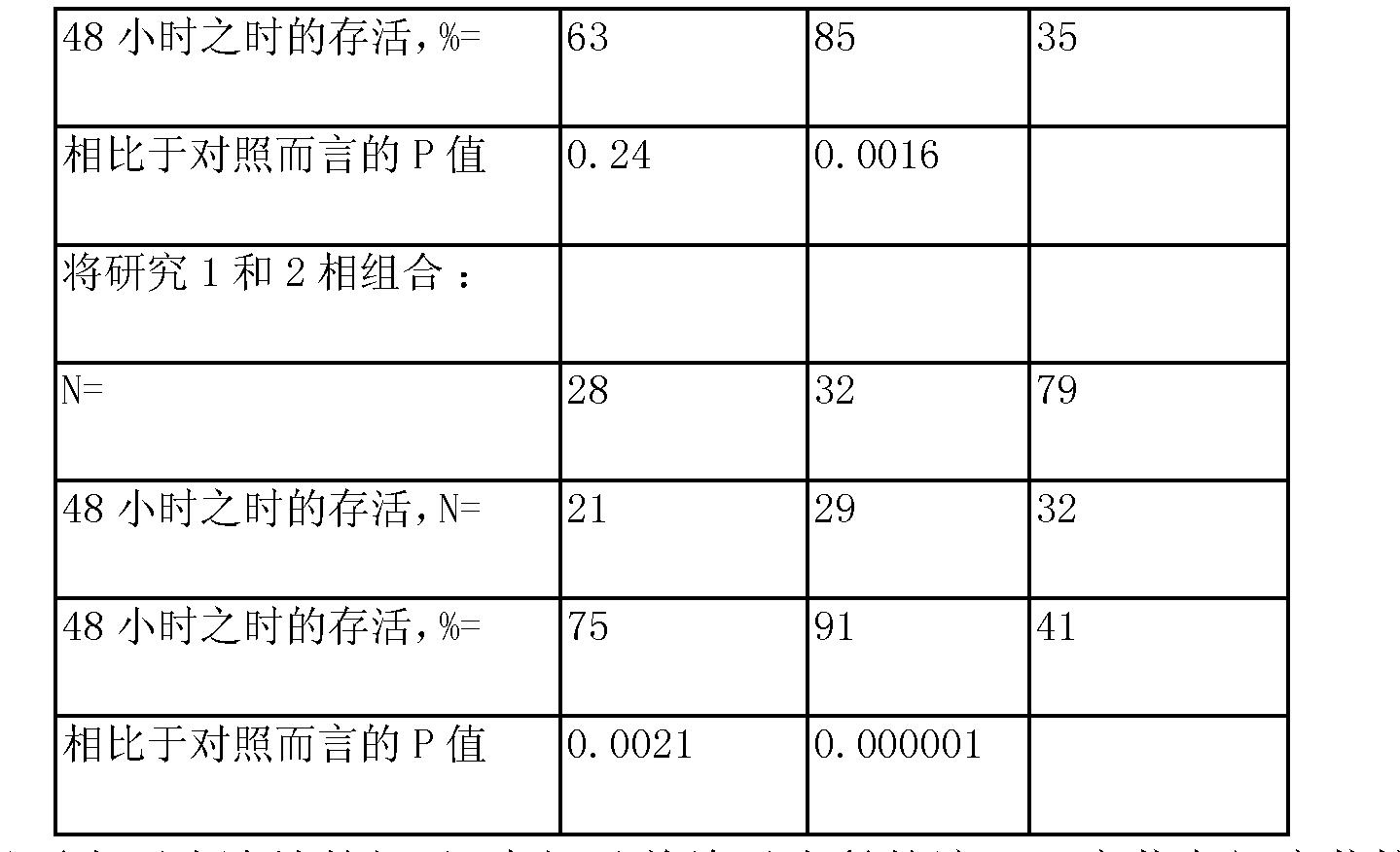 Figure CN103889448AD00521
