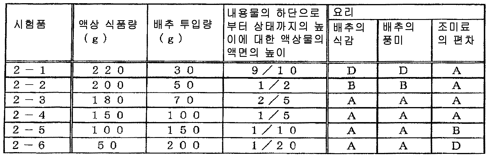 Figure 112009073171440-PCT00004