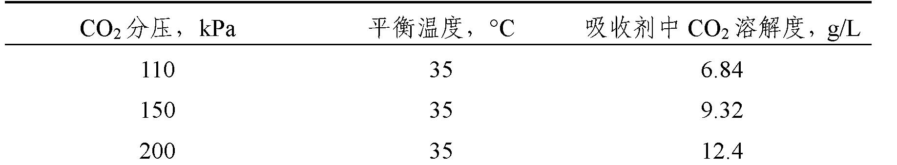 Figure CN102151458AD00071