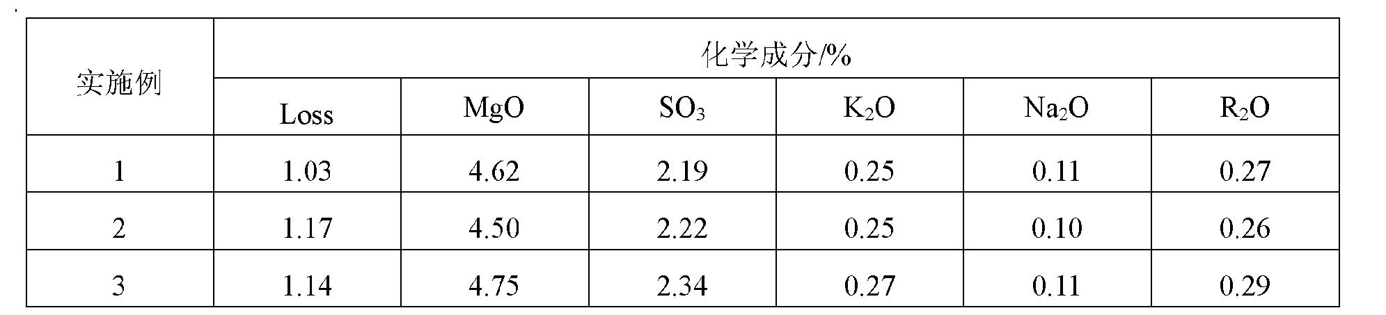 Figure CN102249568BD00083