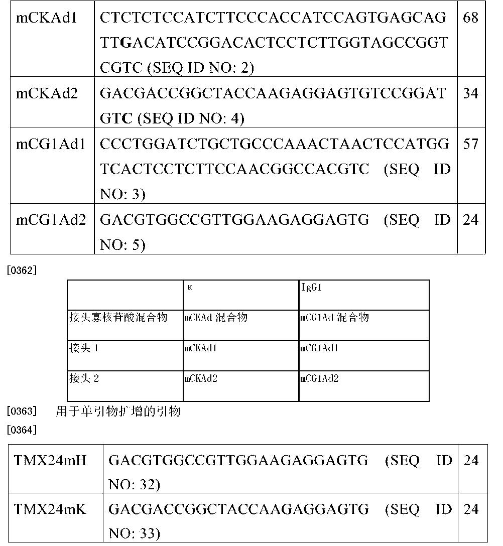 Figure CN105026573AD00561