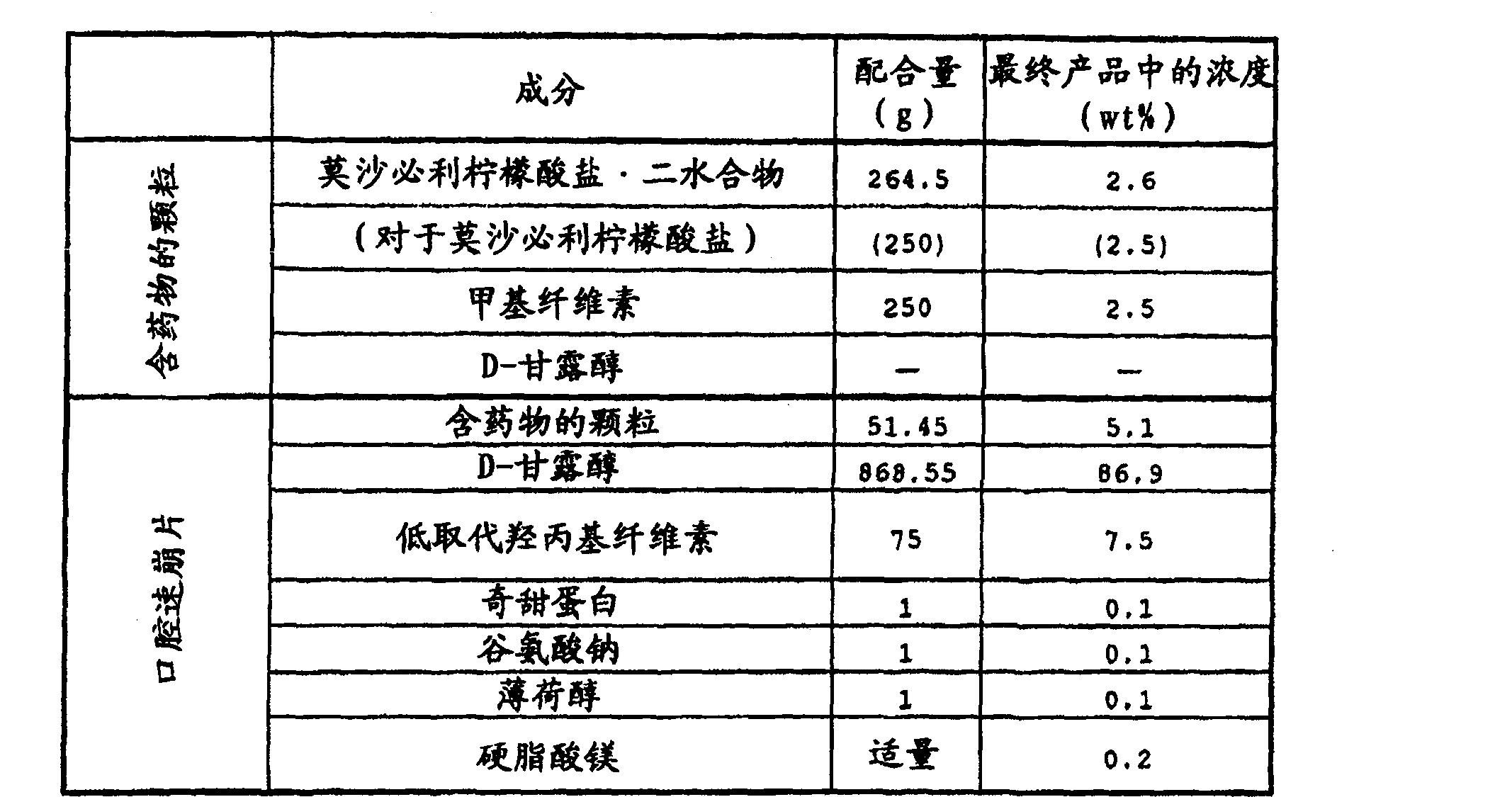 Figure CN1913876BD00161