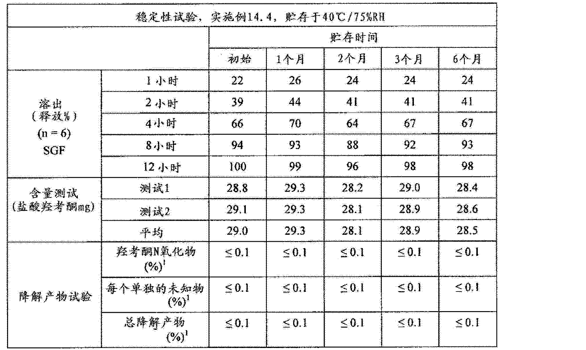 Figure CN102657630AD01011
